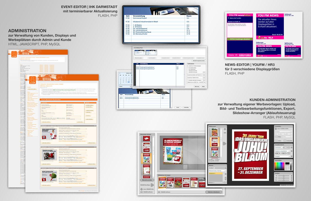 Ricofani mediendesign referenzen von onlineprojekten for Mediendesign frankfurt